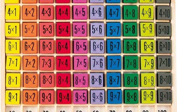 Imparare le tabelline giocando